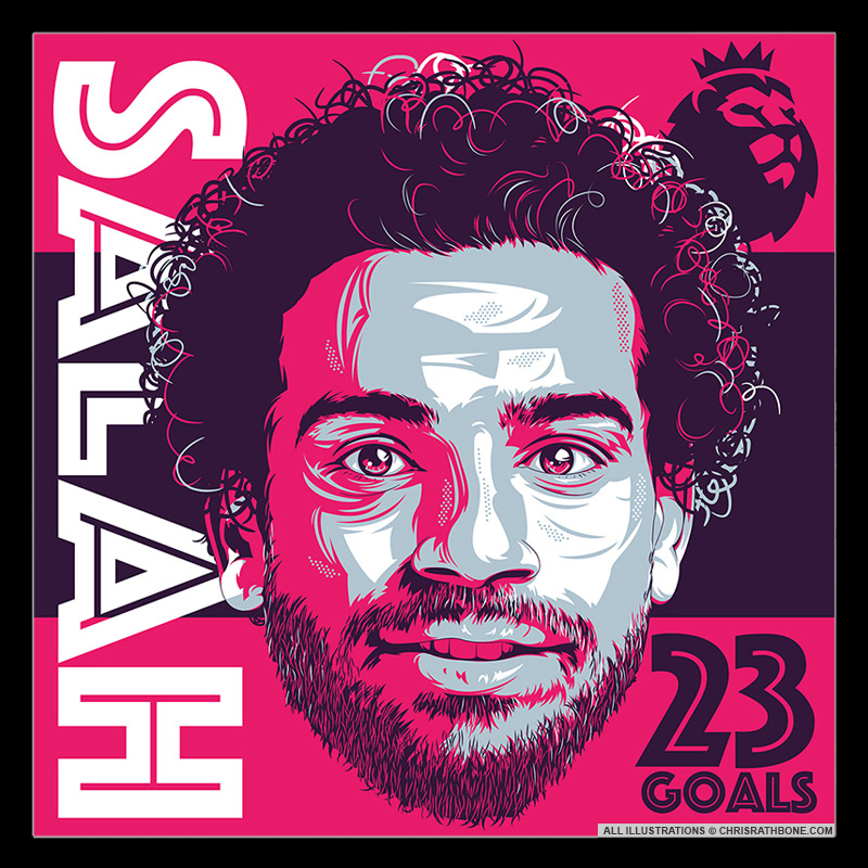 Mo Salah illustrations by Chris Rathbone